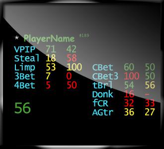 poker-hud
