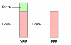 vpip-pfr-difference