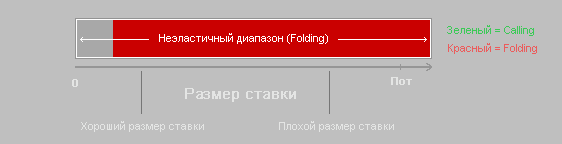 inelastic-range-folding-diagram-4