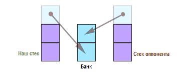 pot-stack-thirds