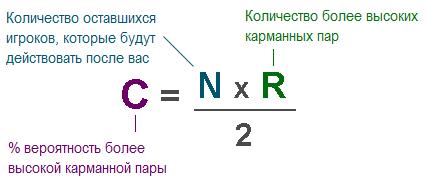 gordon-pair-principle-equation