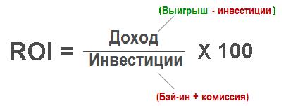 roi-equation